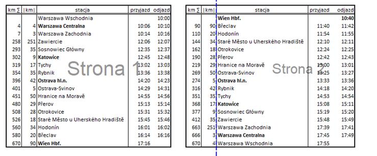 O tych godzinach RegioJet chce jeździć z Wiednia do Warszawy i z powrotem
